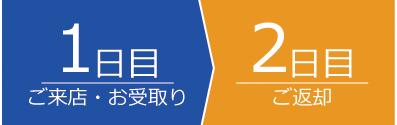 レンタル日計算(ご来店)1泊