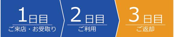 レンタル日計算(ご来店)2泊